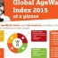 Every third person will be above 60 in Armenia in 2050: report