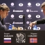 Carlsen pulls even at Chess World Championship Game 10