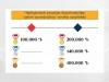 Oլիմպիական խաղերի չեմպիոնների ամսական պատվովճարը 200,000 դրամ կդառնա
