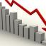 В марте индекс экономической активности Армении снизился на 4․9%