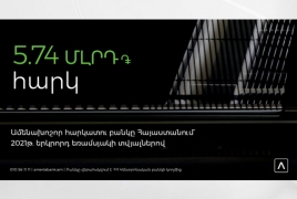 Ameriabank named largest taxpayer among Armenian Banks in Q2